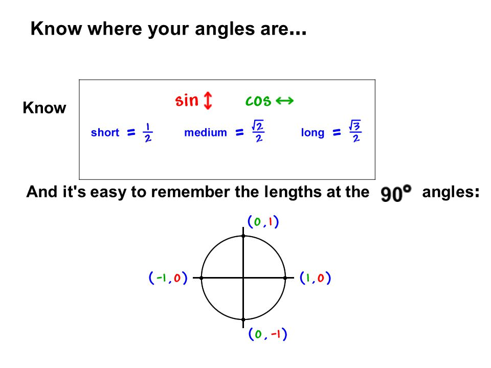 Know where your angles are... Know And it's easy to remember the lengths at the angles: