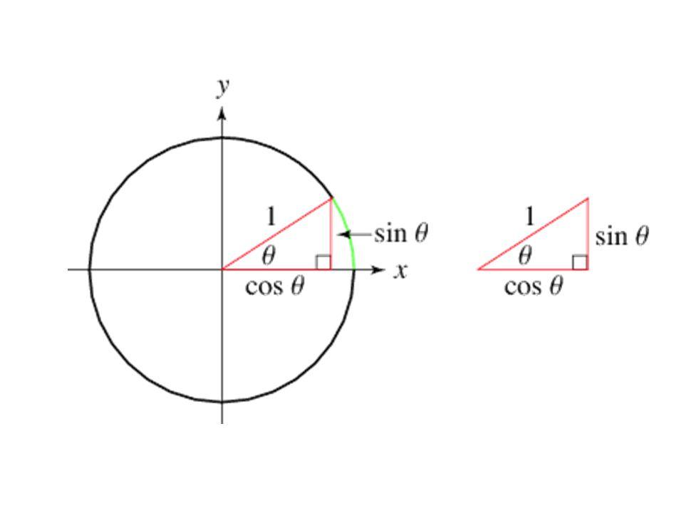 x x' y' y 60 ̊ 300 ̊ -60 ̊ +360 ̊