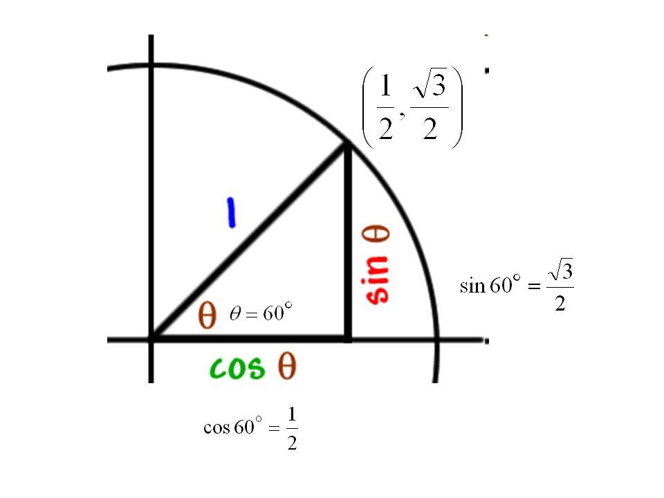 60 º x x' y' y - Sin 60º - Cos 60º ดังนั้นดูแค่ 1 ค่าฟังชั่น sin ของ มุม 60 º 2 เครื่องหมายตาม Q - Sin 60º