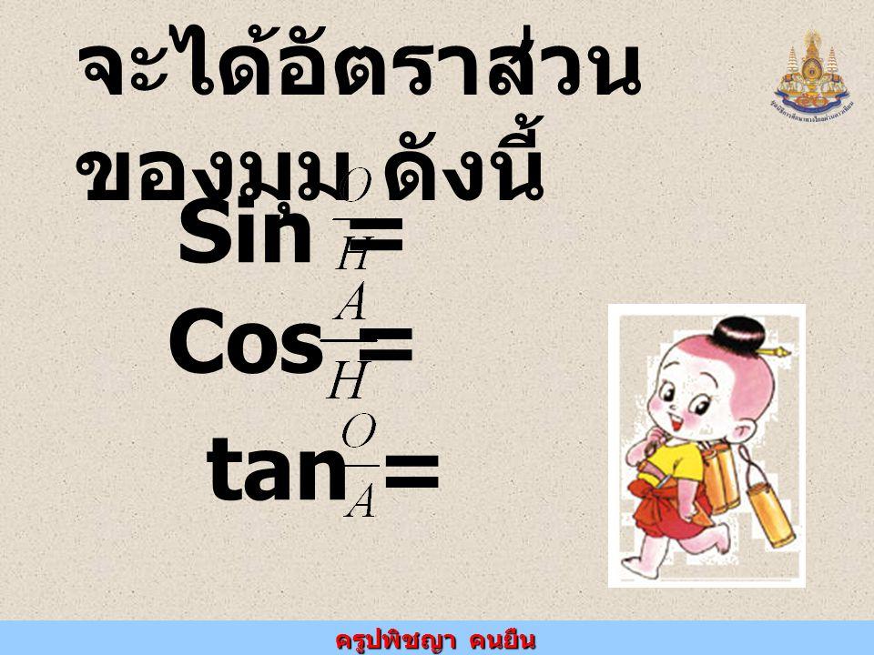 จะได้อัตราส่วน ของมุม ดังนี้ Sin = Cos = tan =