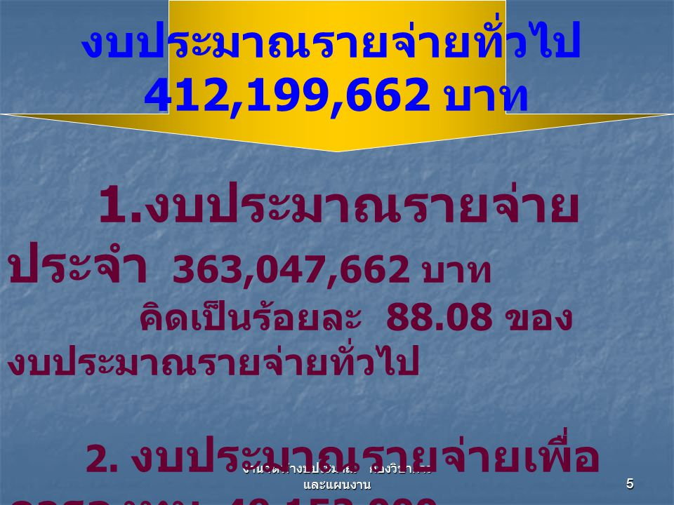 5 1. งบประมาณรายจ่าย ประจำ 363,047,662 บาท คิดเป็นร้อยละ 88.08 ของ งบประมาณรายจ่ายทั่วไป 2. งบประมาณรายจ่ายเพื่อ การลงทุน 49,152,000 บาท คิดเป็นร้อยละ