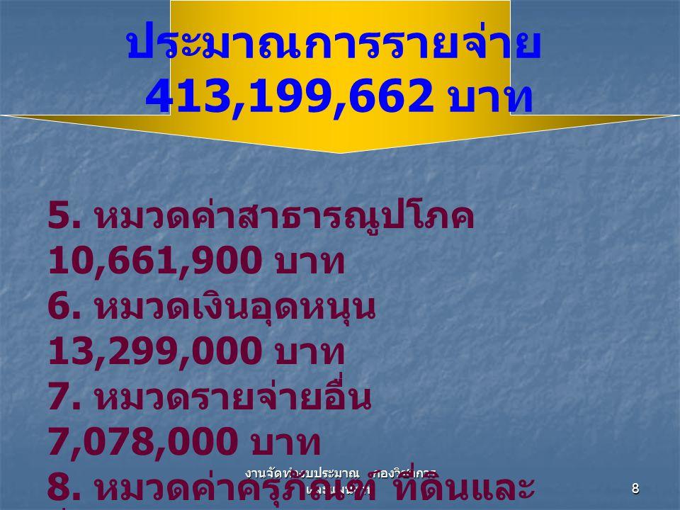งานจัดทำงบประมาณ กองวิชาการ และแผนงาน 8 5. หมวดค่าสาธารณูปโภค 10,661,900 บาท 6. หมวดเงินอุดหนุน 13,299,000 บาท 7. หมวดรายจ่ายอื่น 7,078,000 บาท 8. หมว