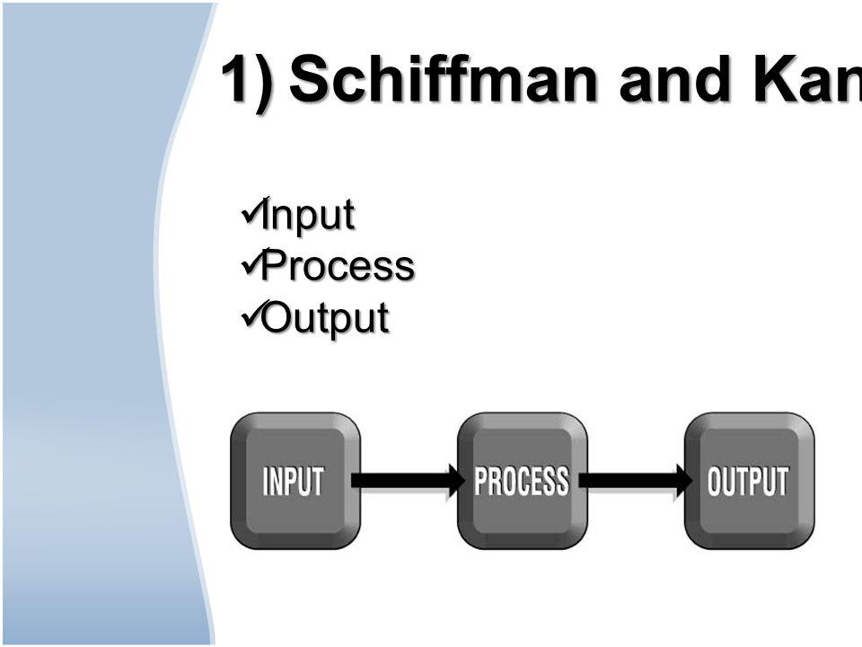 1)Schiffman and Kanuk Model