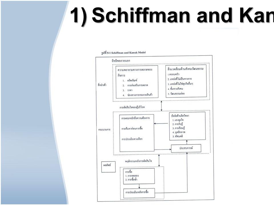 2) Engel-Blackwell-Miniard Model* โมเดลเกี่ยวกับกระบวนการ ตัดสินใจ และตัวแปรที่เกี่ยวข้อง - กระบวนการตัดสินใจ - สิ่งนำเข้า - กระบวนการประเมินผลข้อมูล - ตัวแปรที่มีอิทธิพลต่อ กระบวนการตัดสินใจ * เป็นกรอบในการศึกษาในชั้นเรียน