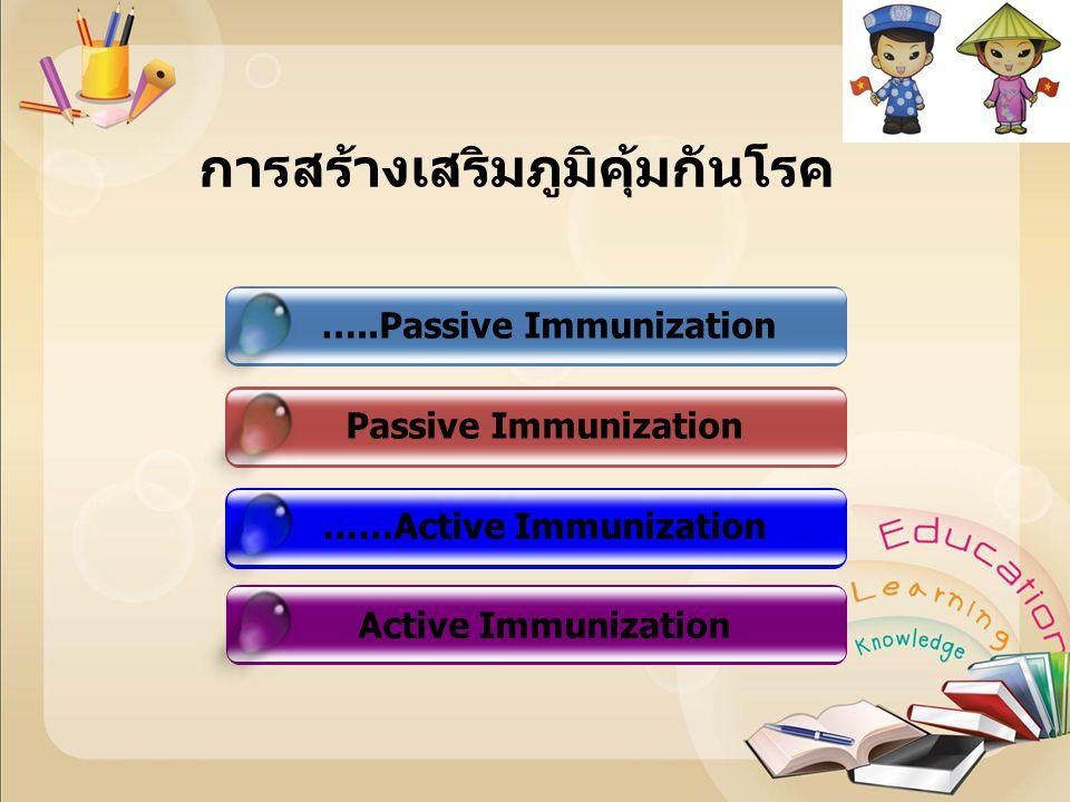 …..Passive Immunization Passive Immunization ……Active Immunization Active Immunization การสร้างเสริมภูมิคุ้มกันโรค