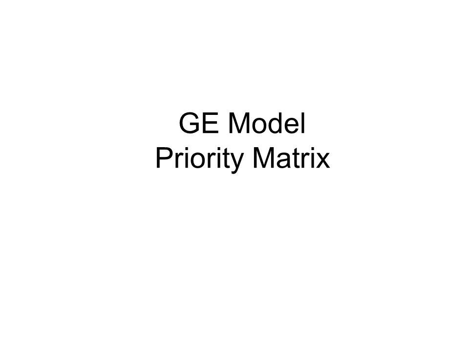 ลงทุน / เติบโต เลือ ก เก็บเกี่ยว / ลดลง สูง กลาง ต่ำ สูงกลางต่ำ ความสามารถ ในการแข่งขันของธุรกิจ ศักยภา พของ อุตสาหก รรม เทคนิค General Electric Model (GE) Priority Matrix