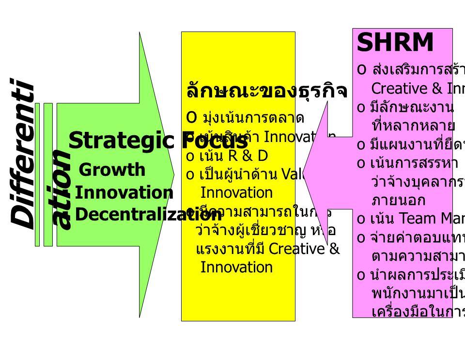 ลักษณะของธุรกิจ o มุ่งเน้นการตลาด o เน้นสินค้า Innovation o เน้น R & D o เป็นผู้นำด้าน Value Innovation o มีความสามารถในการ ว่าจ้างผู้เชี่ยวชาญ หรือ แ