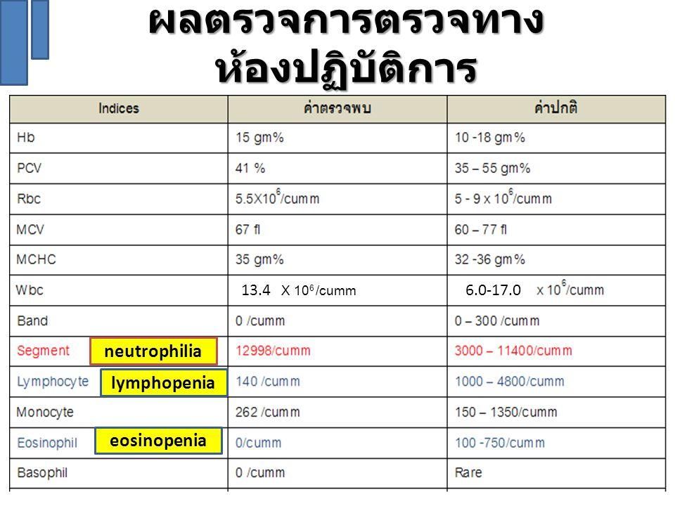 ผลตรวจการตรวจทาง ห้องปฏิบัติการ neutrophilia lymphopenia eosinopenia X 10 6 /cumm 13.46.0-17.0