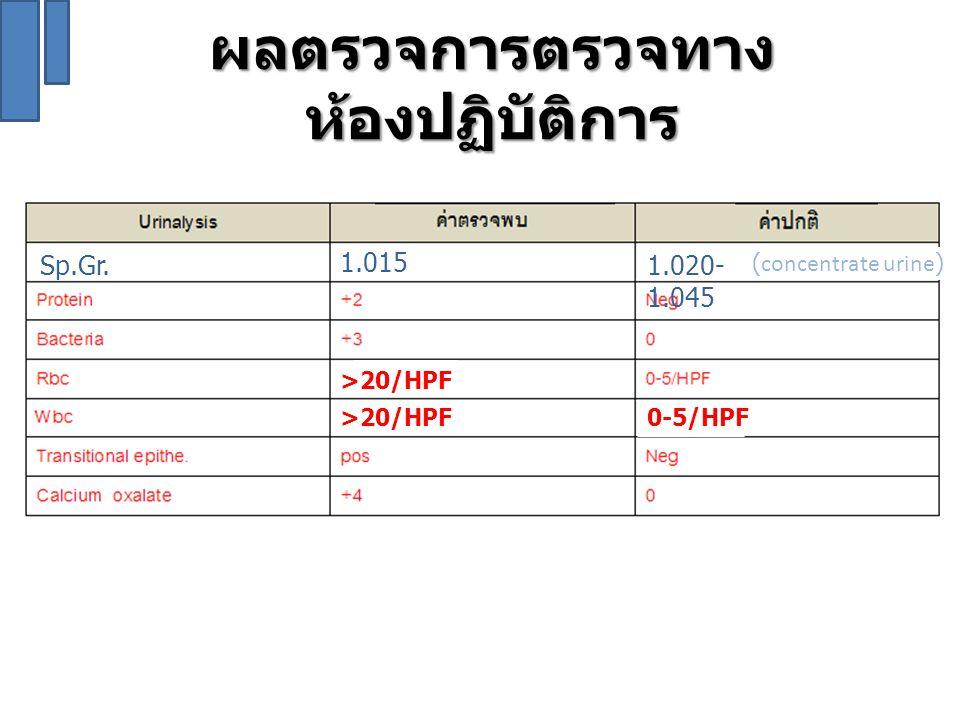 Sp.Gr. 1.015 1.020- 1.045 ผลตรวจการตรวจทาง ห้องปฏิบัติการ >20/HPF 0-5/HPF (concentrate urine)