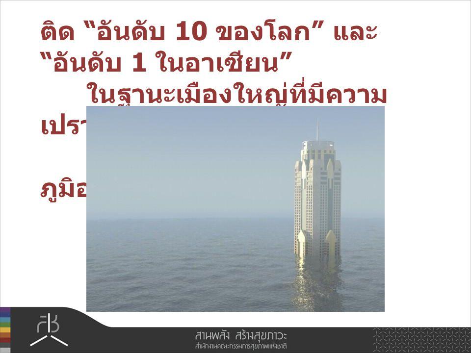 ติด อันดับ 10 ของโลก และ อันดับ 1 ในอาเซียน ในฐานะเมืองใหญ่ที่มีความ เปราะบางต่อการ เปลี่ยนแปลงของสภาพ ภูมิอากาศโลก