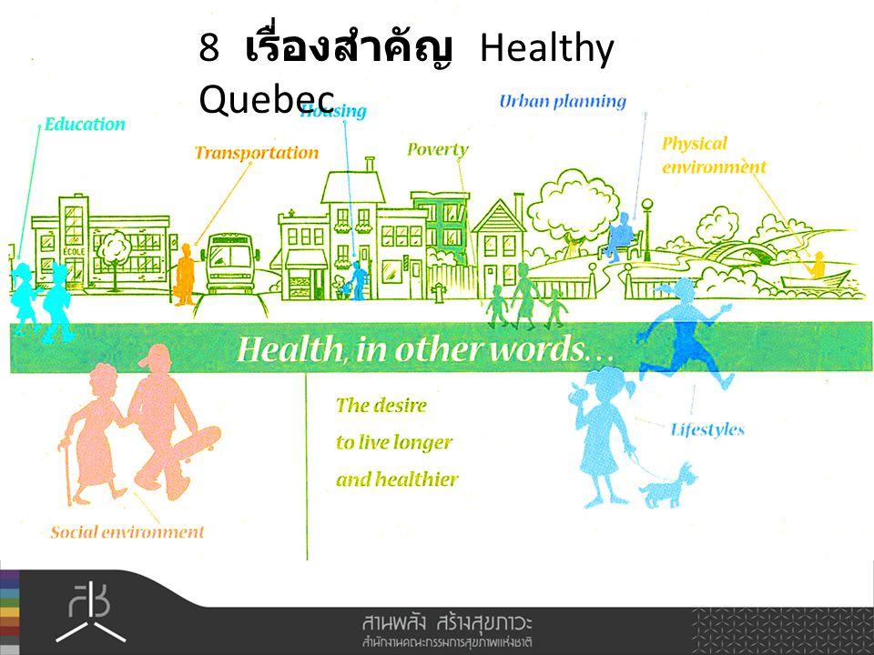 8 เรื่องสำคัญ Healthy Quebec