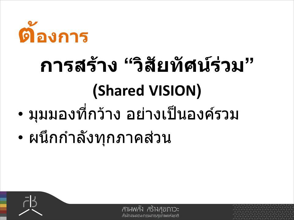 การสร้าง วิสัยทัศน์ร่วม (Shared VISION) มุมมองที่กว้าง อย่างเป็นองค์รวม ผนึกกำลังทุกภาคส่วน ต้ องการ