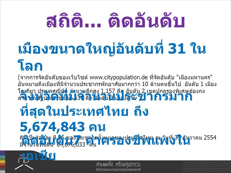 เป้าหมายปลายทาง คือ Healthy Bangkok สวัสดีครับ