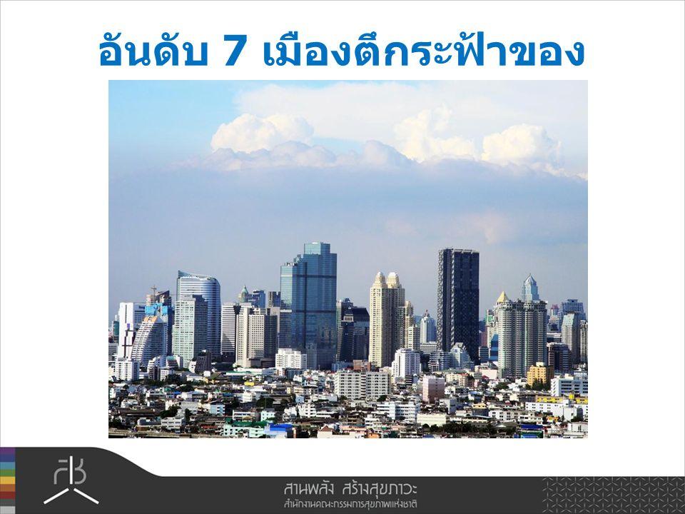 อันดับ 7 เมืองตึกระฟ้าของ เอเชีย