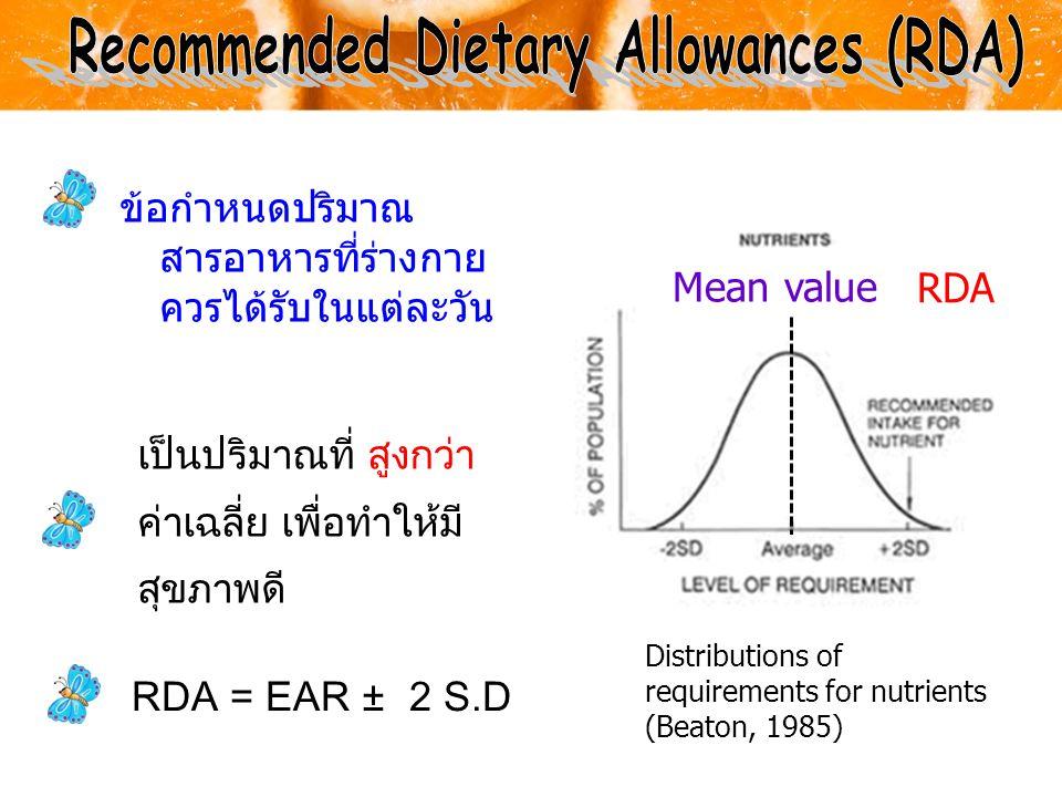 Mean value of nutrient requirement ปริมาณสารอาหารที่ช่วยให้คนครึ่งหนึ่ง หรือ 50 % อยู่ ได้อย่างปกติสุข ส่วนอีกครึ่งหนึ่งหรืออีก 50 คนจะยัง เกิดความผิด