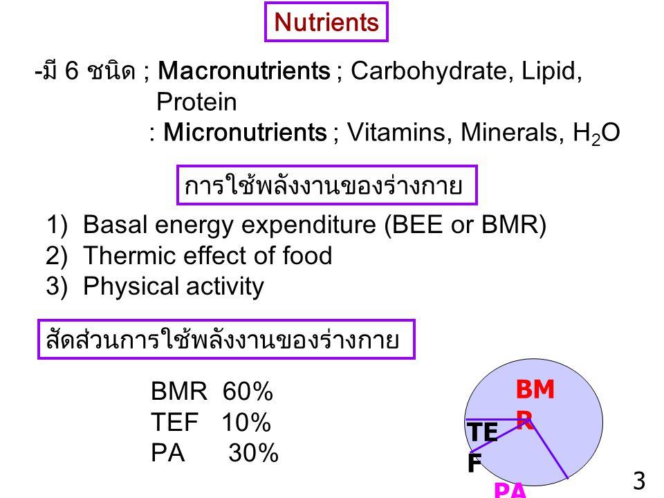 33 -ซักประวัติ ; ปริมาณอาหารที่บริโภค -การวัดสัดส่วนของร่างกาย (anthropometry) ; Weight/age, Height/age, ส่วนอื่นๆ ; เส้นรอบศรีษะ, เส้นรอบแขน -Biochemical tests ; most specific -Clinical assessment ; มีอาการทางคลีนิคหลังขาดอาหารอย่าง รุนแรง เป็นเวลานาน Nutritional assessment