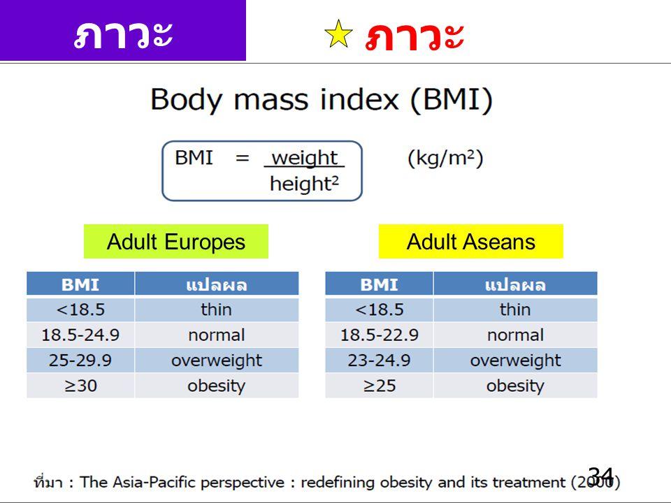 33 -ซักประวัติ ; ปริมาณอาหารที่บริโภค -การวัดสัดส่วนของร่างกาย (anthropometry) ; Weight/age, Height/age, ส่วนอื่นๆ ; เส้นรอบศรีษะ, เส้นรอบแขน -Biochem