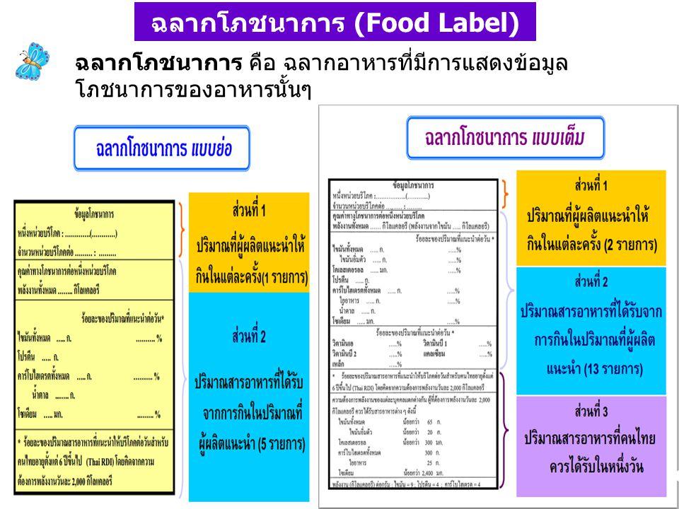 ภาวะโภชนาการ ลักษณะของอาหารที่ทำให้มีโภชนาการดี -มีสารอาหารทุกชนิดครบทั้ง ปริมาณ & คุณภาพ CHO 58% (Complex CHO), Protein 12% Fat 30% (Sat. FÂ 10%, MUF