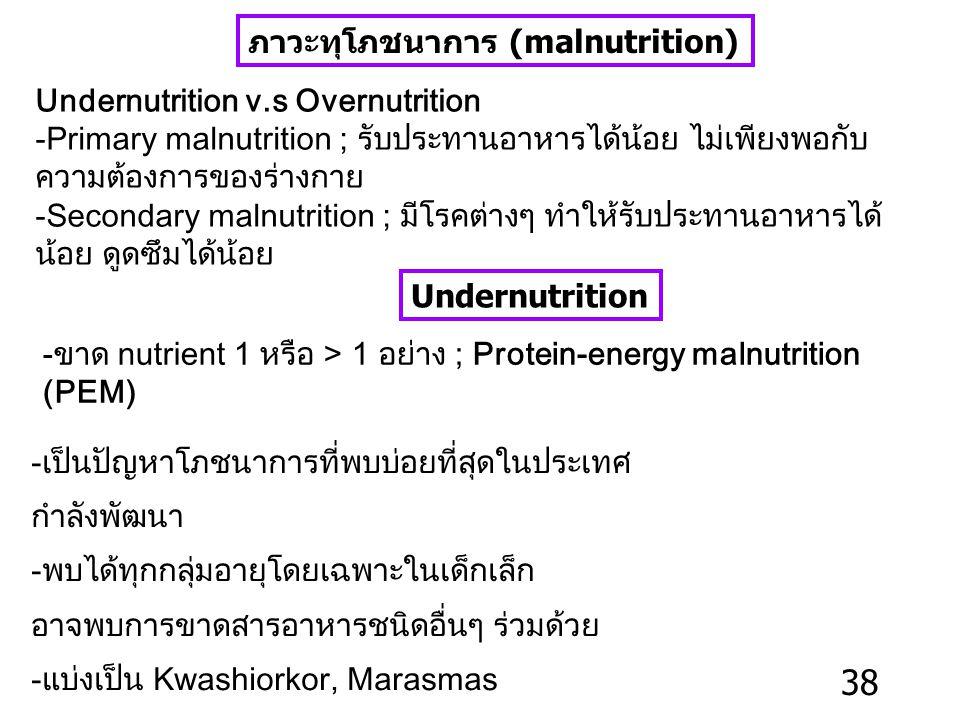 ฉลากโภชนาการ แบบ GDA (Guideline Daily Amount)