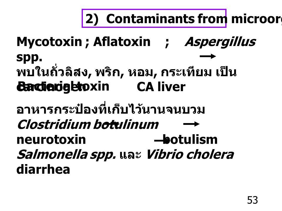 Antivitamins -Antithiamine ใบชา, ปลาร้า ( มี thiaminase) Beri-beri -Antibiotin raw egg white Avidin biotin deficiency 52 -Goitrogen สารประกอบที่ทำให้เ