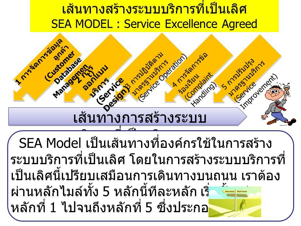 เส้นทางสร้างระบบบริการที่เป็นเลิศ SEA MODEL : Service Excellence Agreed เส้นทางการสร้างระบบ บริการที่เป็นเลิศ 1 การจัดการข้อมูล ลูกค้า (Customer Datab