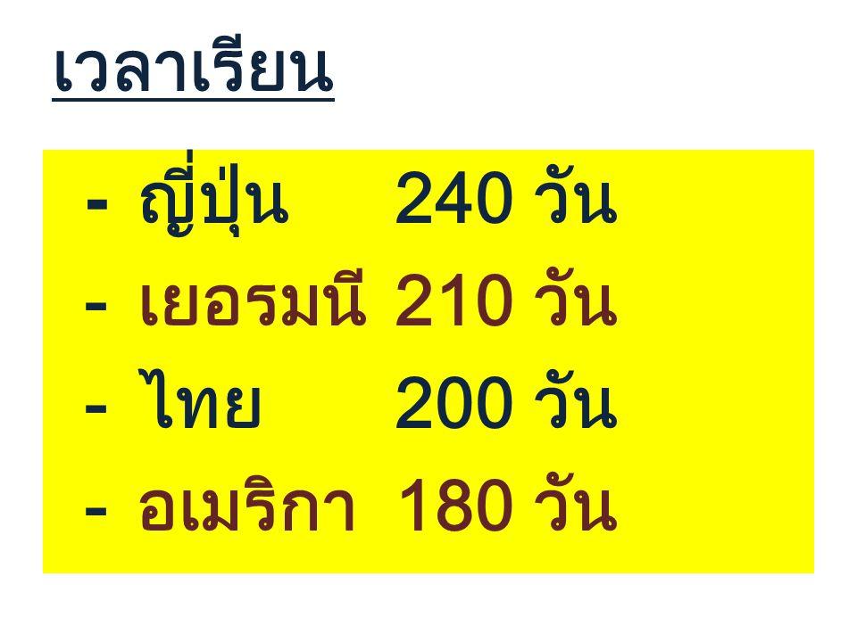 หลายประเทศ จำนวนวันที่เรียนมากกว่า ประเทศไทย แต่เวลาเรียนในแต่ละวันน้อย กว่า คำถามก็คือ… เวลาเรียนที่มากขึ้นทำให้นักเรียนของเรา เก่งขึ้น ได้คะแนนสอบมากขึ้น ใช่หรือไม่.