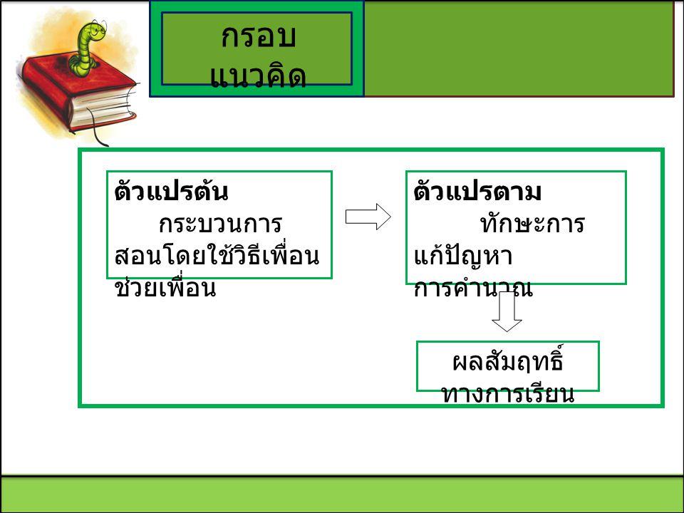 เครื่องมือในการ วิจัย 1.จัดทำสมุดบันทึกและประเมินผลการเรียน รายวิชา 2.