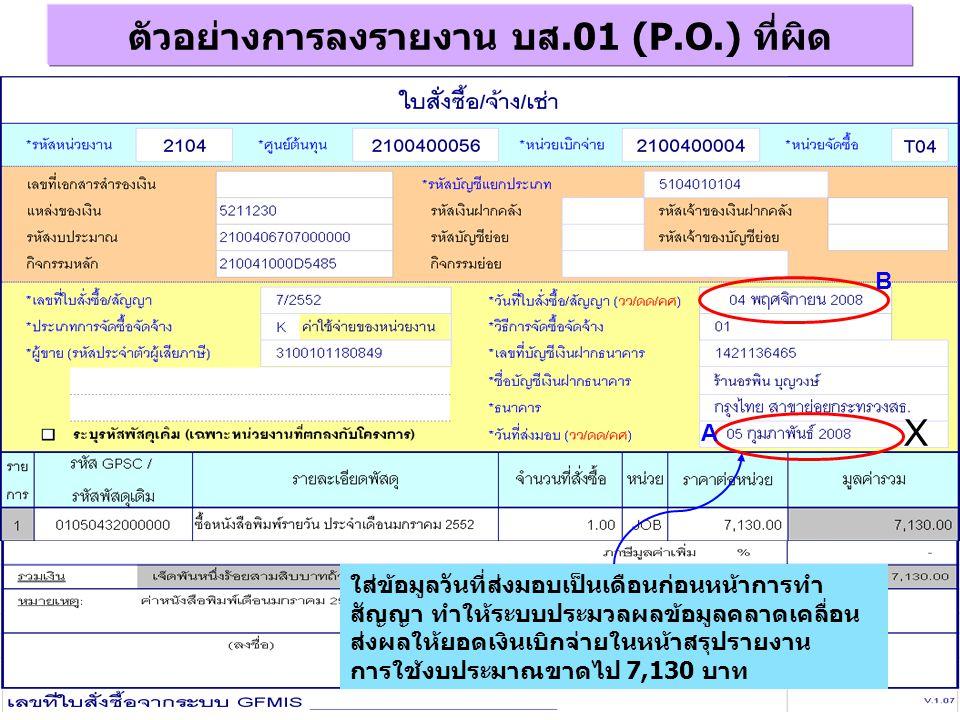 ตัวอย่างการลงรายงาน บส.01 (P.O.) ที่ผิด A B ใส่ข้อมูลวันที่ส่งมอบเป็นเดือนก่อนหน้าการทำ สัญญา ทำให้ระบบประมวลผลข้อมูลคลาดเคลื่อน ส่งผลให้ยอดเงินเบิกจ่ายในหน้าสรุปรายงาน การใช้งบประมาณขาดไป 7,130 บาท X