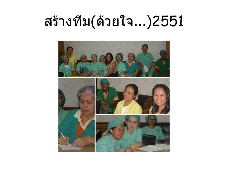 สร้างทีม ( ด้วยใจ...)2551