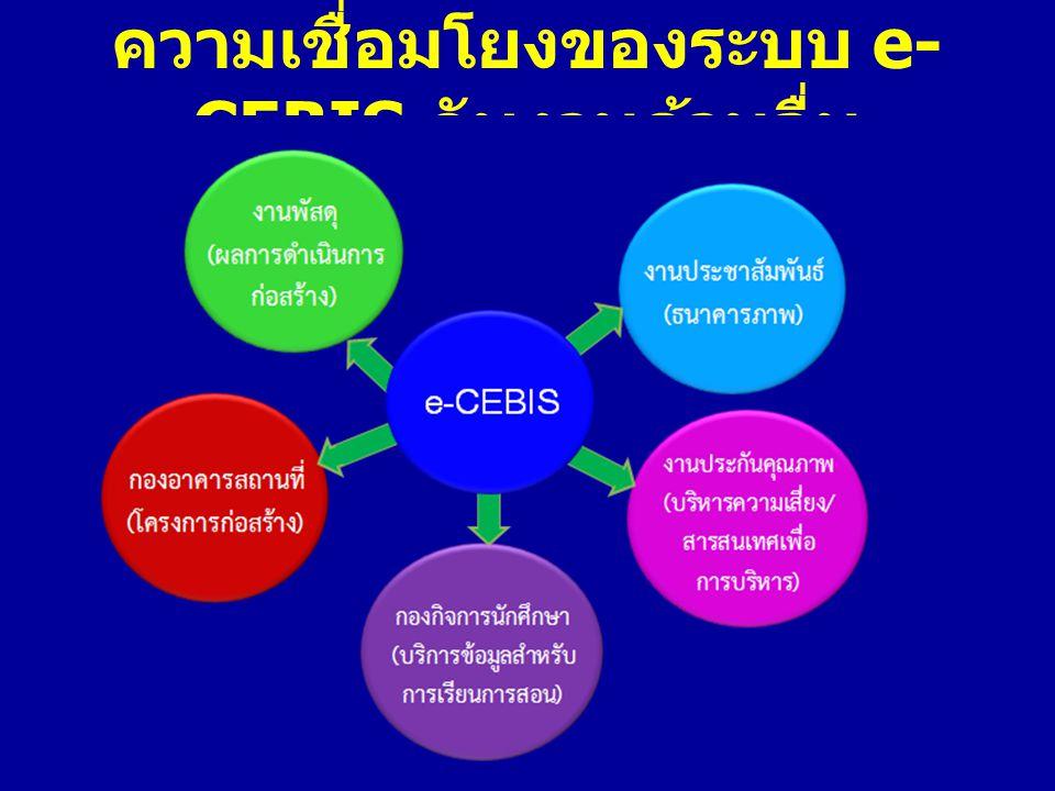 ความเชื่อมโยงของระบบ e- CEBIS กับงานด้านอื่น