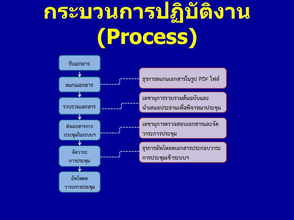 กระบวนการปฏิบัติงาน (Process)