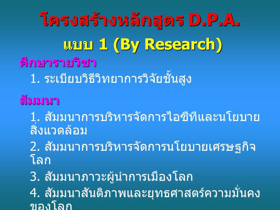 โครงสร้างหลักสูตร D.P.A.แบบ 1 (By Research) ศึกษารายวิชา 1.