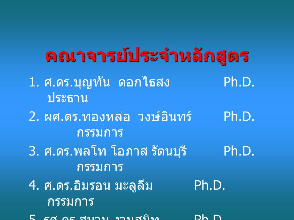 คณาจารย์ประจำหลักสูตร 1.ศ. ดร. บุญทัน ดอกไธสง Ph.D.