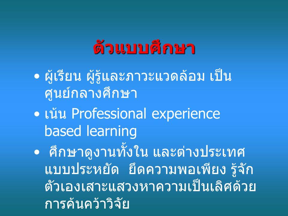 ตัวแบบศึกษา ผู้เรียน ผู้รู้และภาวะแวดล้อม เป็น ศูนย์กลางศึกษา เน้น Professional experience based learning ศึกษาดูงานทั้งใน และต่างประเทศ แบบประหยัด ยึดความพอเพียง รู้จัก ตัวเองเสาะแสวงหาความเป็นเลิศด้วย การค้นคว้าวิจัย
