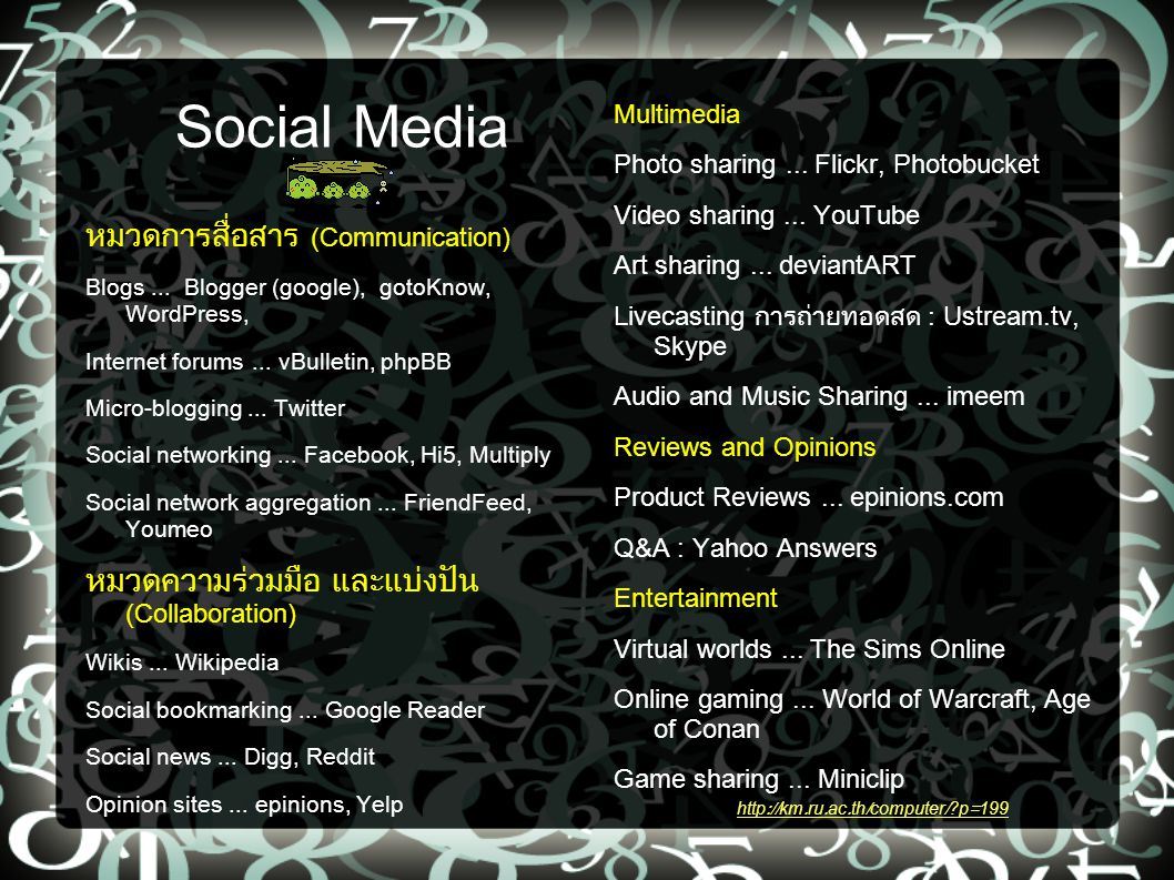 Social Networking Society