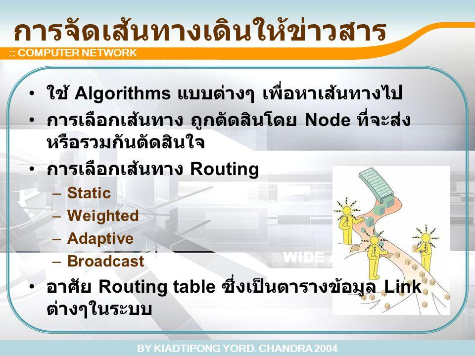 BY KIADTIPONG YORD. CHANDRA 2004 :: COMPUTER NETWORK การจัดเส้นทางเดินให้ข่าวสาร ใช้ Algorithms แบบต่างๆ เพื่อหาเส้นทางไป การเลือกเส้นทาง ถูกตัดสินโดย