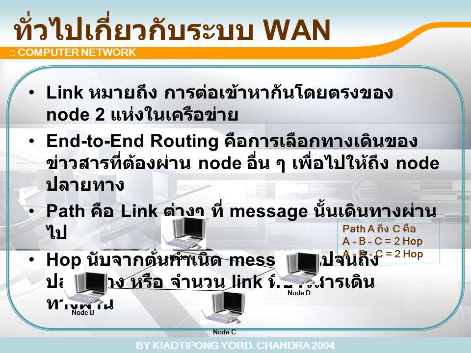 BY KIADTIPONG YORD. CHANDRA 2004 :: COMPUTER NETWORK ทั่วไปเกี่ยวกับระบบ WAN Link หมายถึง การต่อเข้าหากันโดยตรงของ node 2 แห่งในเครือข่าย End-to-End R