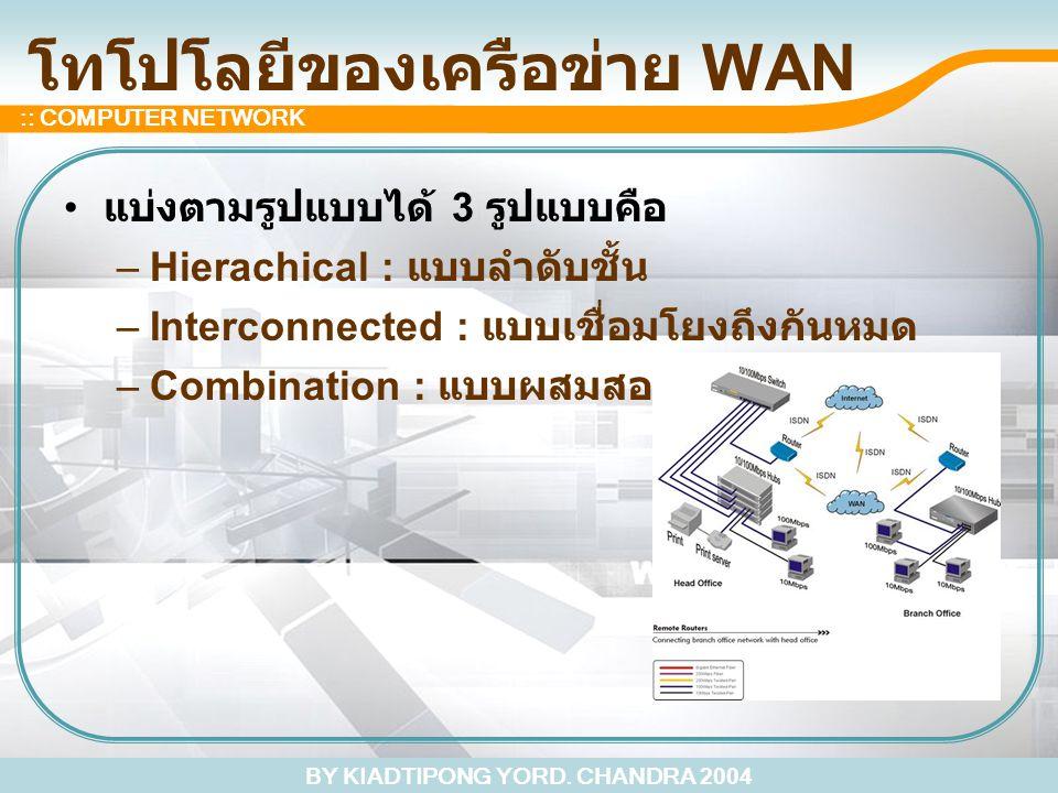 BY KIADTIPONG YORD. CHANDRA 2004 :: COMPUTER NETWORK โทโปโลยีของเครือข่าย WAN แบ่งตามรูปแบบได้ 3 รูปแบบคือ –Hierachical : แบบลำดับชั้น –Interconnected