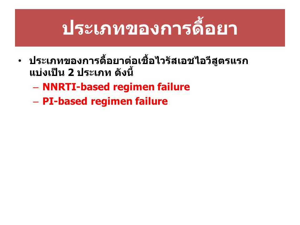 ประเภทของการดื้อยา ประเภทของการดื้อยาต่อเชื้อไวรัสเอชไอวีสูตรแรก แบ่งเป็น 2 ประเภท ดังนี้ – NNRTI-based regimen failure – PI-based regimen failure