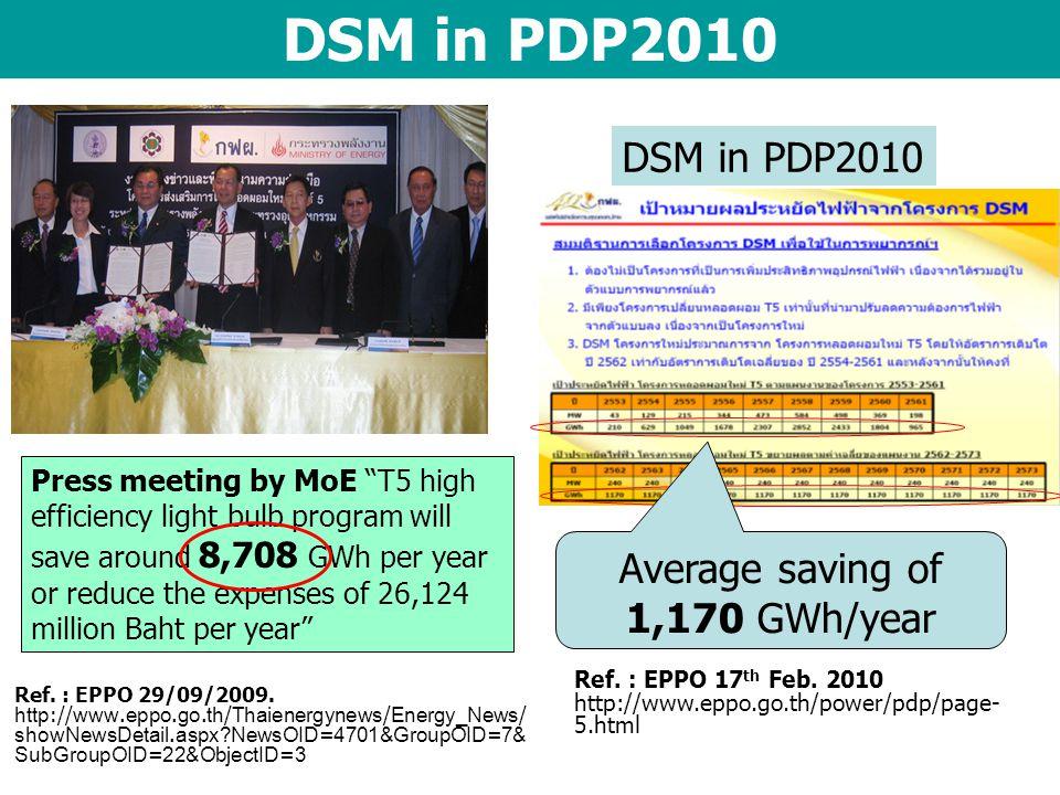 Ref. : EPPO 29/09/2009. http://www.eppo.go.th/Thaienergynews/Energy_News/ showNewsDetail.aspx?NewsOID=4701&GroupOID=7& SubGroupOID=22&ObjectID=3 Avera