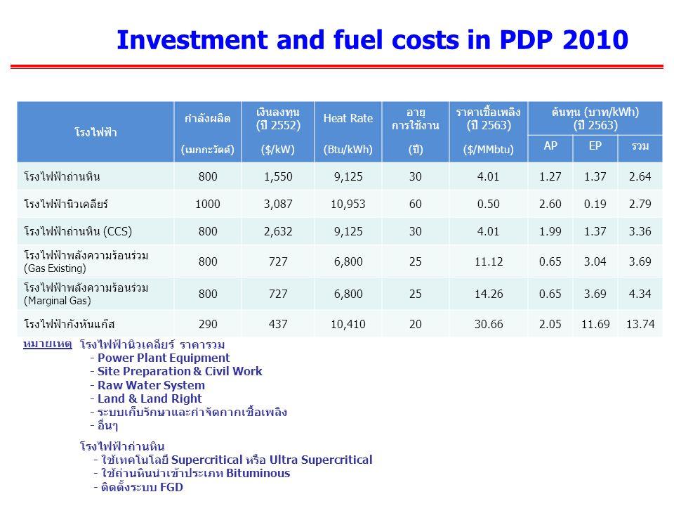 Investment and fuel costs in PDP 2010 โรงไฟฟ้า กำลังผลิต เงินลงทุน (ปี 2552) Heat Rate อายุ การใช้งาน ราคาเชื้อเพลิง (ปี 2563) ต้นทุน (บาท/kWh) (ปี 25