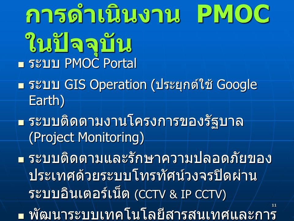 11 การดำเนินงาน PMOC ในปัจจุบัน ระบบ PMOC Portal ระบบ PMOC Portal ระบบ GIS Operation ( ประยุกต์ใช้ Google Earth) ระบบ GIS Operation ( ประยุกต์ใช้ Goog