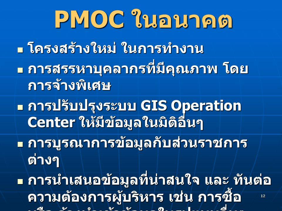 12 PMOC ในอนาคต PMOC ในอนาคต โครงสร้างใหม่ ในการทำงาน โครงสร้างใหม่ ในการทำงาน การสรรหาบุคลากรที่มีคุณภาพ โดย การจ้างพิเศษ การสรรหาบุคลากรที่มีคุณภาพ