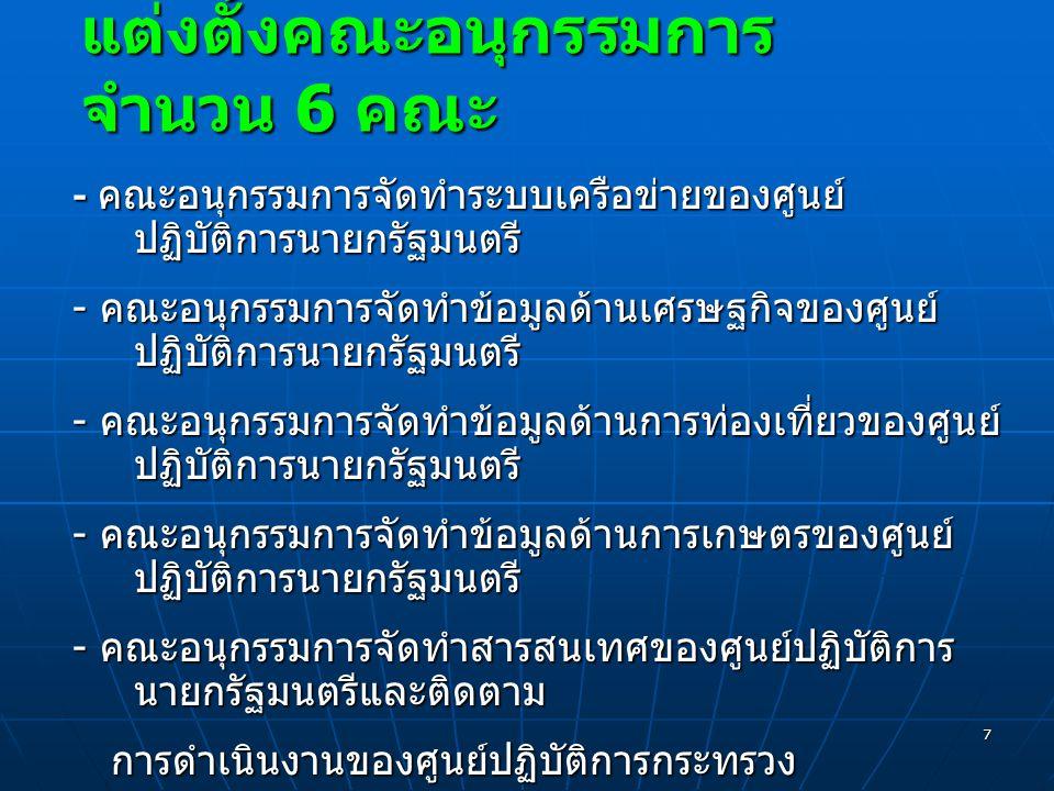 7 - คณะอนุกรรมการจัดทำระบบเครือข่ายของศูนย์ ปฏิบัติการนายกรัฐมนตรี - คณะอนุกรรมการจัดทำข้อมูลด้านเศรษฐกิจของศูนย์ ปฏิบัติการนายกรัฐมนตรี - คณะอนุกรรมก