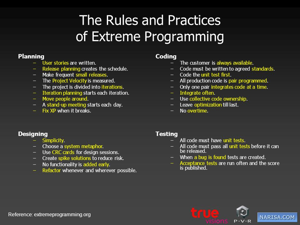 The Rules and Practices of Extreme Programming Planning –User stories are written. –Release planning creates the schedule. –Make frequent small releas