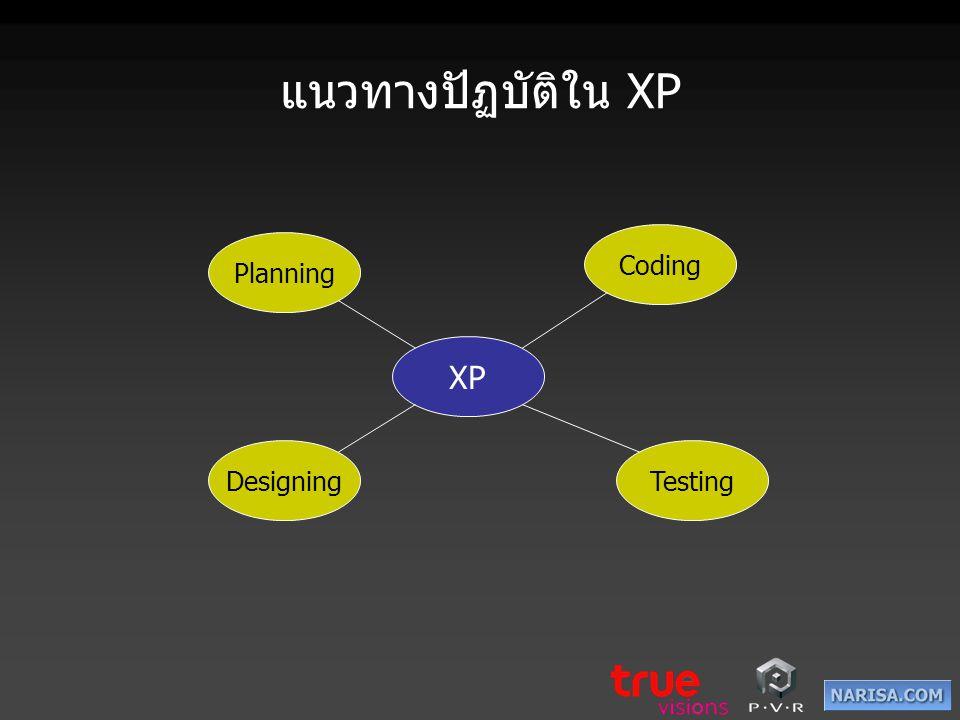 แนวทางปัฏบัติใน XP XP Planning Coding DesigningTesting
