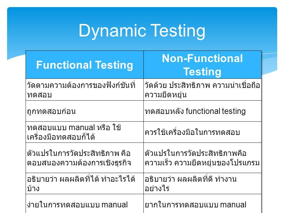 Static Testing N o. Review CommentStatus 1 เพิ่มปุ่มรีเซ็ตยืนยัน 2 เพิ่มการส่งข้อความให้เก็บไว้ ในระบบ ( เพิ่มเติมจากการส่งอีเมล์ ) ปฎิเสธ : ลูกค้าไม่