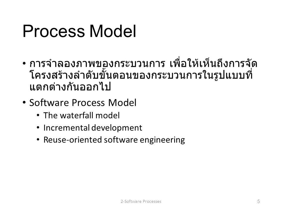 Process Model การจำลองภาพของกระบวนการ เพื่อให้เห็นถึงการจัด โครงสร้างลำดับขั้นตอนของกระบวนการในรูปแบบที่ แตกต่างกันออกไป Software Process Model The wa