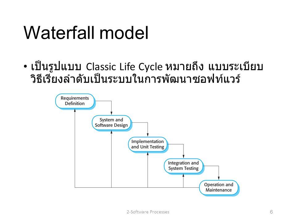 Waterfall model เป็นรูปแบบ Classic Life Cycle หมายถึง แบบระเบียบ วิธีเรียงลำดับเป็นระบบในการพัฒนาซอฟท์แวร์ 2-Software Processes6