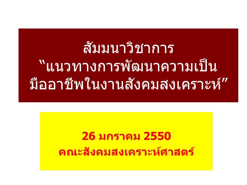รายชื่อแกนนำการพูดคุย ผู้กระตุ้น/จุดประเด็นความคิด 1) นางขนิษฐา เทวินทรภักติ นายกสมาคมนักสังคมสงเคราะห์แห่ง ประเทศไทย 2) ศาสตราจารย์ ยุพา วงค์ไชย คณะสังคมสงเคราะห์ศาสตร์ 3) นางปิยะฉัตร ชื่นตระกูล กรมสนับสนุนบริการสุขภาพ 4) น.ส.